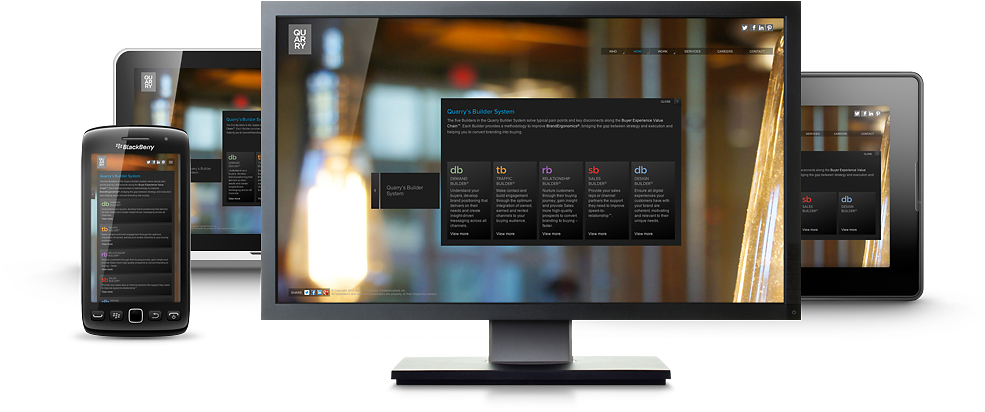 Responsive devices featuring desktop