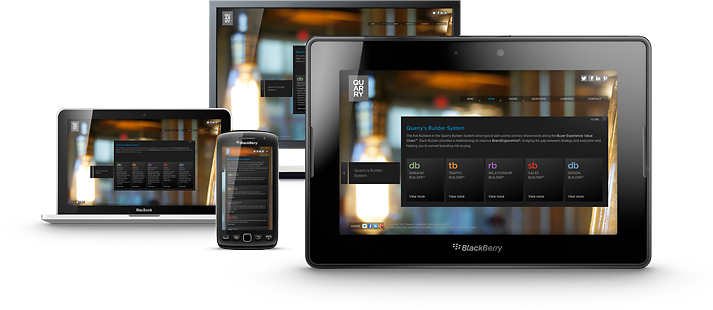 Responsive devices featuring tablet